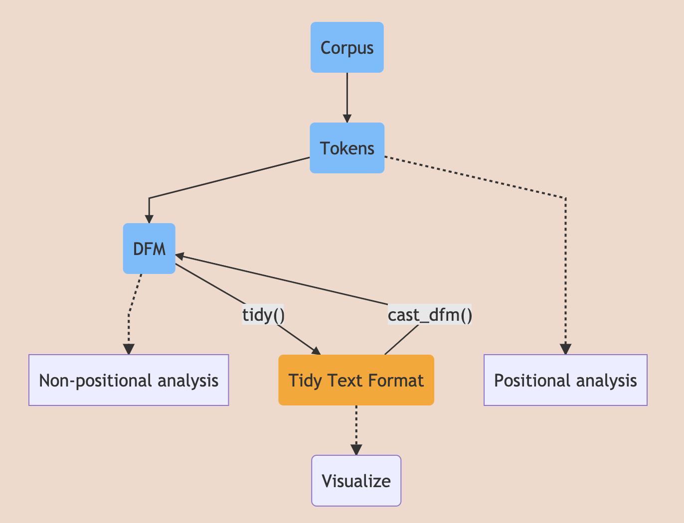 Introduction To Data Science With R Filtra per licenza per scoprire solo alternative gratuite o questo elenco contiene un totale di 3 app simili a melobytes. introduction to data science with r